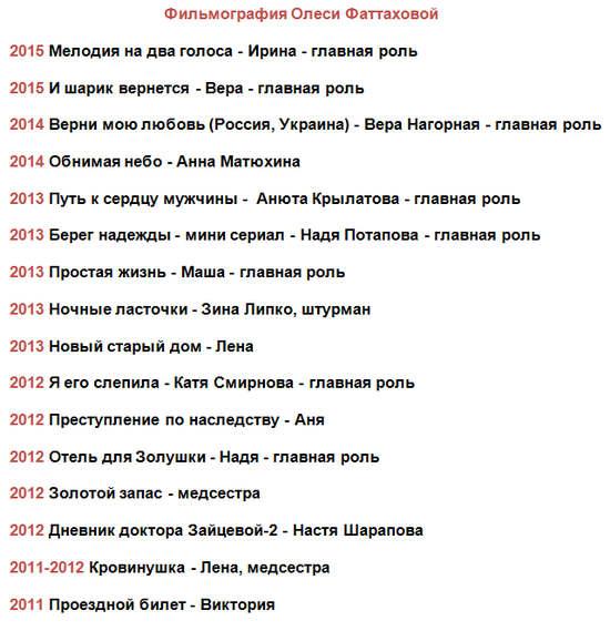 Фильмография Олеси Фаттаховой